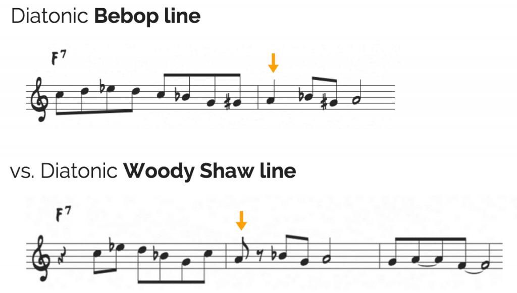 Woody Shaw diatonic line