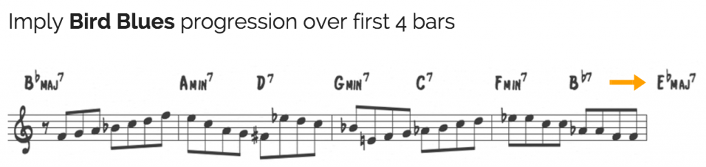 How to Improvise on Uptempo Tunes: Cherokee   jazzadvice.com