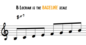 B Locrian Baseline Scale