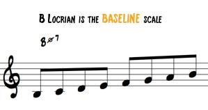 B Locrian Baseline Scale