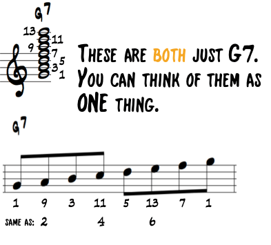 How The Chord Scale System Has Failed You Freedom With Scales And