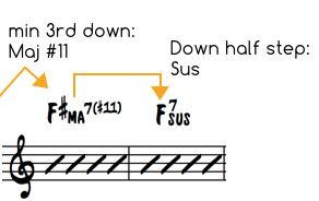 Infant Eyes A Section - Bars 5 and 6