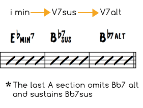 Infant Eyes A Section - Bars 7 8 9