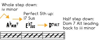 Infant eyes B Section - Bars 7 8 9