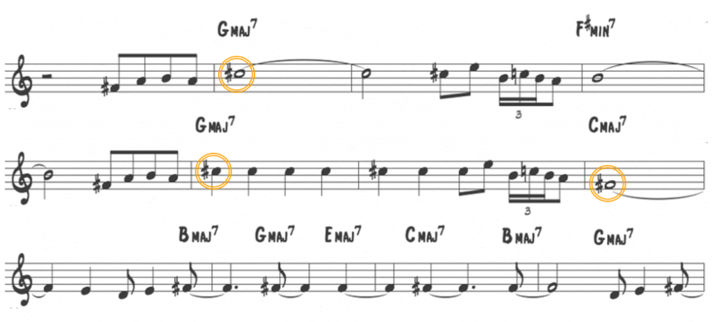 The Secret to the Lydian Sound & Jazz Improvisation • Jazz