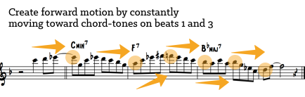 Forward motion and target chord tones