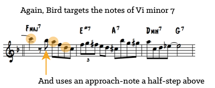 Use the Vi minor 2