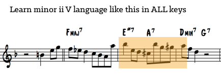 minor ii V language