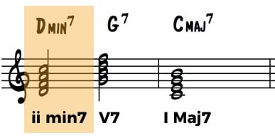 How to Improvise Over Minor 7 chords in Jazz Standards