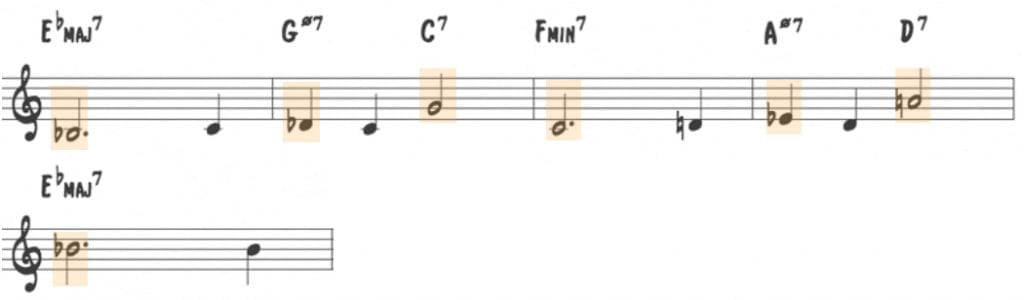 Learning Jazz Standards the Right Way • Jazz Advice