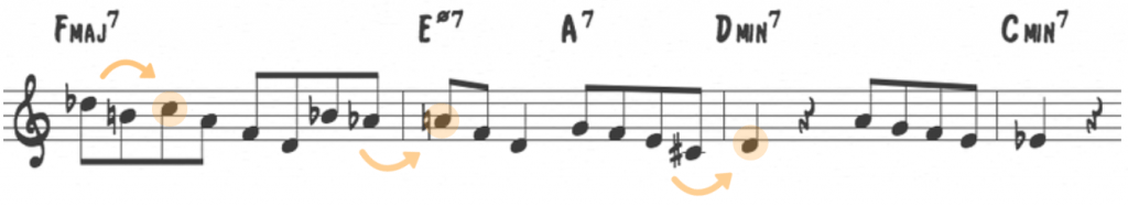 Why This Simple Jazz Transcription Hack Will Change Your Playing