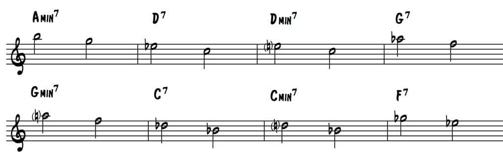 Practicing Music The Crucial Part No One Talks About Jazz Advice