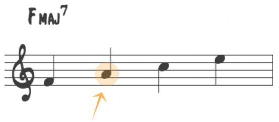 Why Melody Is The Secret To Playing Better Jazz Solos Jazz Advice