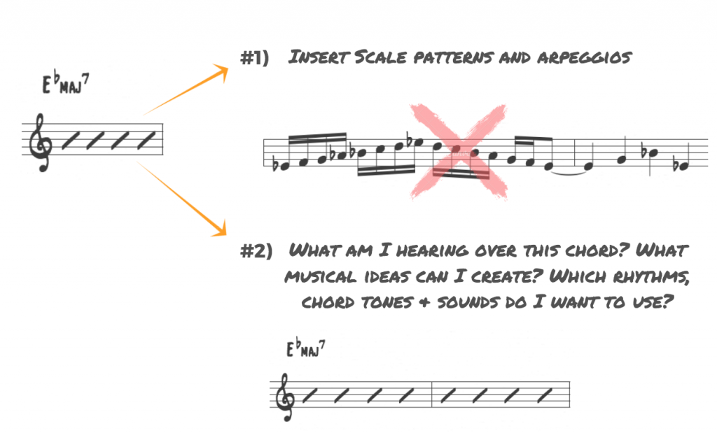 Chord Scale Theory vs. Melody