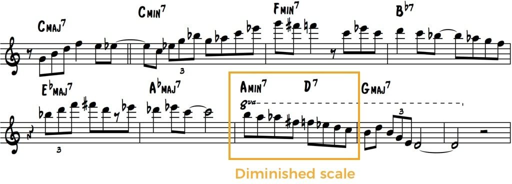 Diminished scale over ii V progression