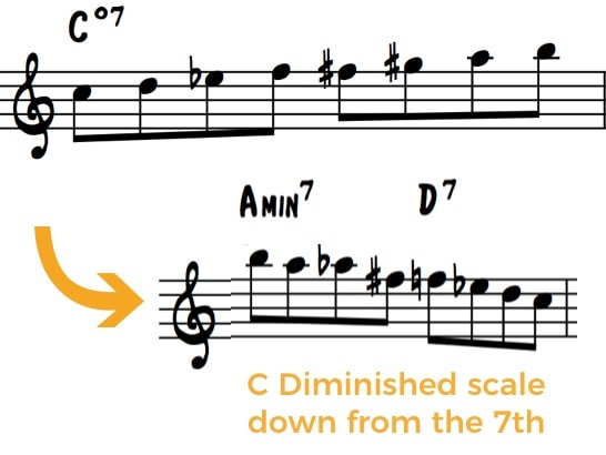 Using diminished on ii V