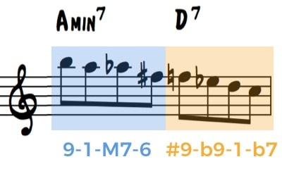 Splitting diminished into 2 parts