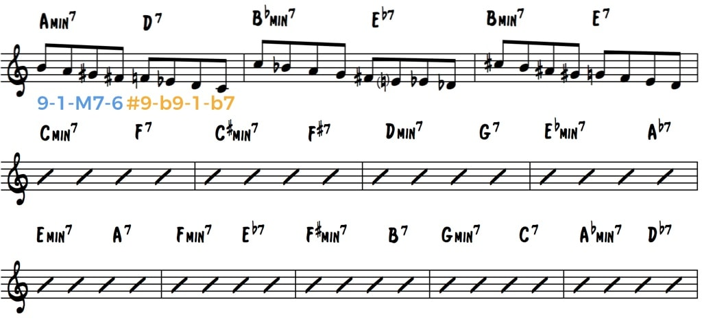 Mulgrew Miller full diminished lick