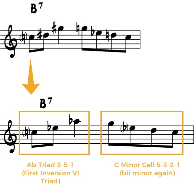 Mulgrew Miller Line 3 explained