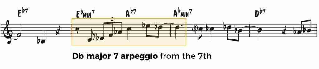 Tonic chord over Vi or II7