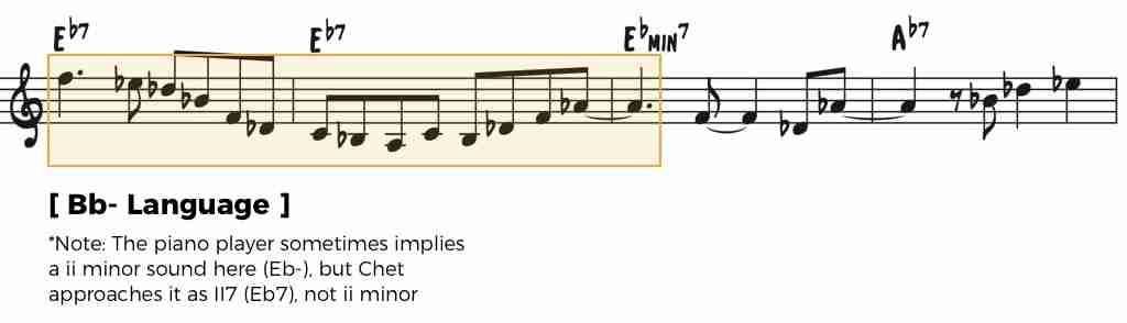 Vi minor on II7 3