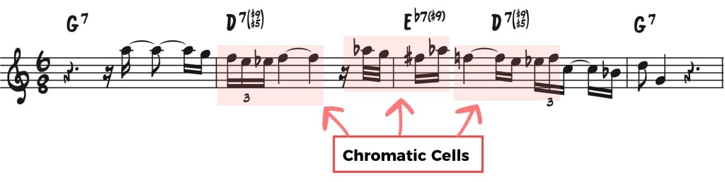 John Coltrane Chromatic Cells