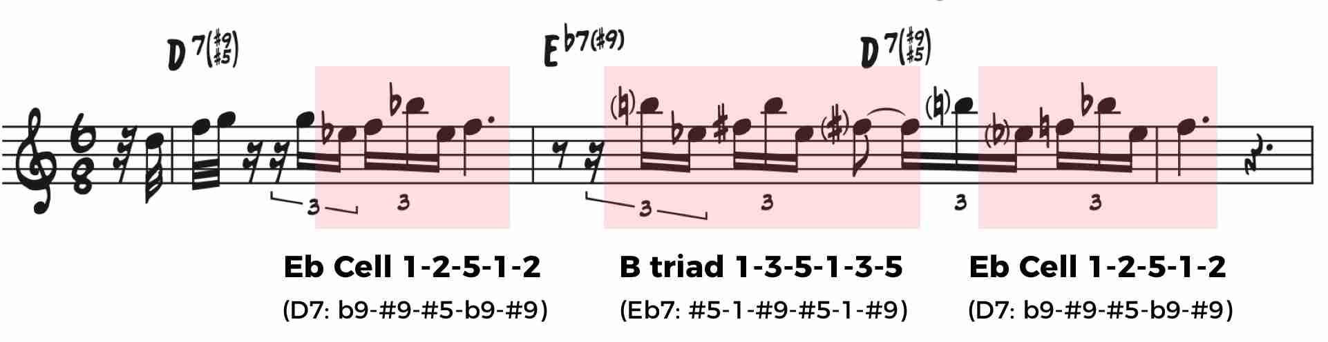 John Coltrane Cells in his jazz improvisation