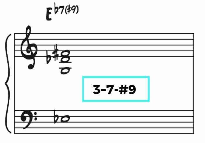 Eb7#9 Voicing