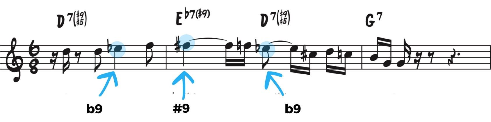Altered Dominant Chords in All Blues